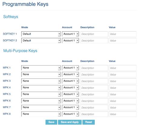 Programmable Keys on a Grandstream phone
